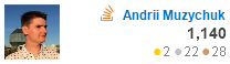 profile for Andrii Muzychuk at Stack Overflow, Q&A for professional and enthusiast programmers