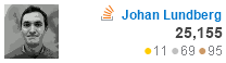 profile for Johan Lundberg at Stack Overflow, Q&A for professional and enthusiast programmers