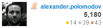 profile for alexander.polomodov at Stack Overflow, Q&A for professional and enthusiast programmers