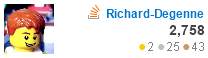 profile for Richard-Degenne at Stack Overflow, Q&A for professional and enthusiast programmers