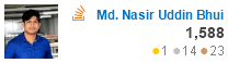 profile for Md. Nasir Uddin Bhuiyan at Stack Overflow, Q&A for professional and enthusiast programmers