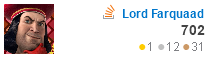profile for Lord Farquaad at Stack Overflow, Q&A for professional and enthusiast programmers
