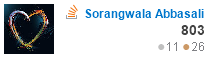 profile for Sorangwala Abbasali at Stack Overflow, Q&A for professional and enthusiast programmers