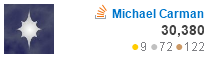 profile for Michael Carman at Stack Overflow, Q&A for professional and enthusiast programmers