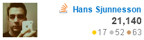 profile for Hans Sjunnesson at Stack Overflow, Q&A for professional and enthusiast programmers
