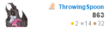 profile for ThrowingSpoon at Stack Overflow, Q&A for professional and enthusiast programmers
