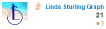 Profile for Linda Sturling Graphic Design at Stack Overflow, Q&A for professional and enthusiast programmers